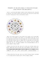 [풍수지리] 역학(易學)의 기본 개념 중에 지지(地支) 즉 자축인묘진사오미신유술해